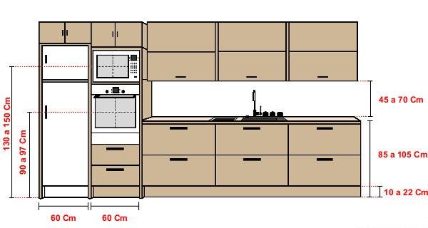 6 nguyên tắc cần thiết khi thiết kế phòng bếp